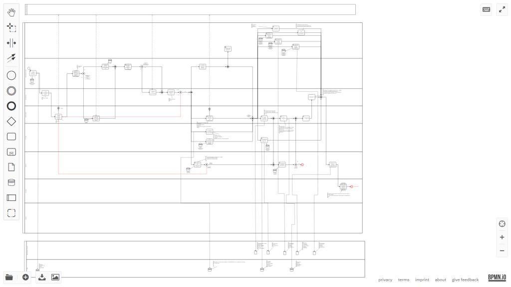 Схема HR процессов в компании Макситорг